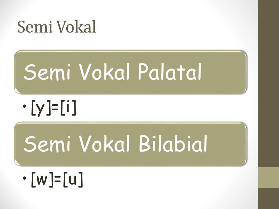 Semi Vokal Semi Vokal Palatal [y]=[i] Semi Vokal Bilabial [w]=[u]
